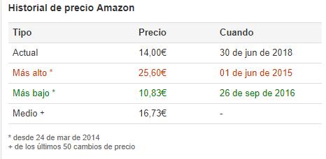 Precio mas alto y mas bajo Panasonic NCR18650B - Comprar Panasonic 18650 precio oferta
